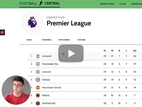Football Central Thumbnail